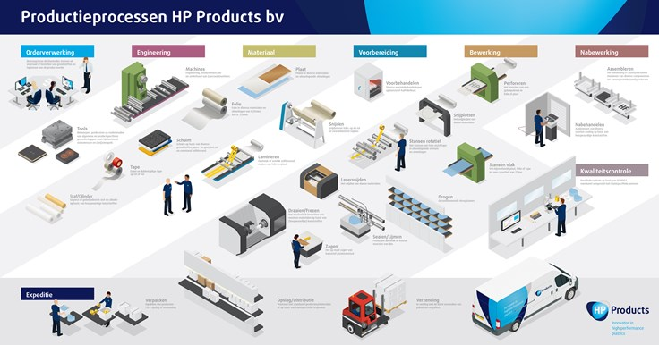 hp-infographic